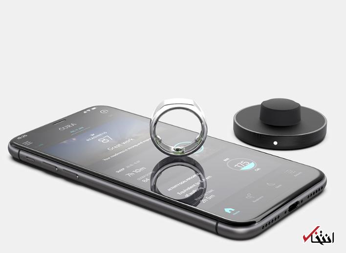 طراحی حلقه هوشمند برای تشخیص زودهنگام کرونا ، از سنجش دمای بدن تا آنالیز الگو های خواب و ضربان قلب